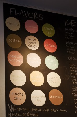 Blue marble ice cream flavors